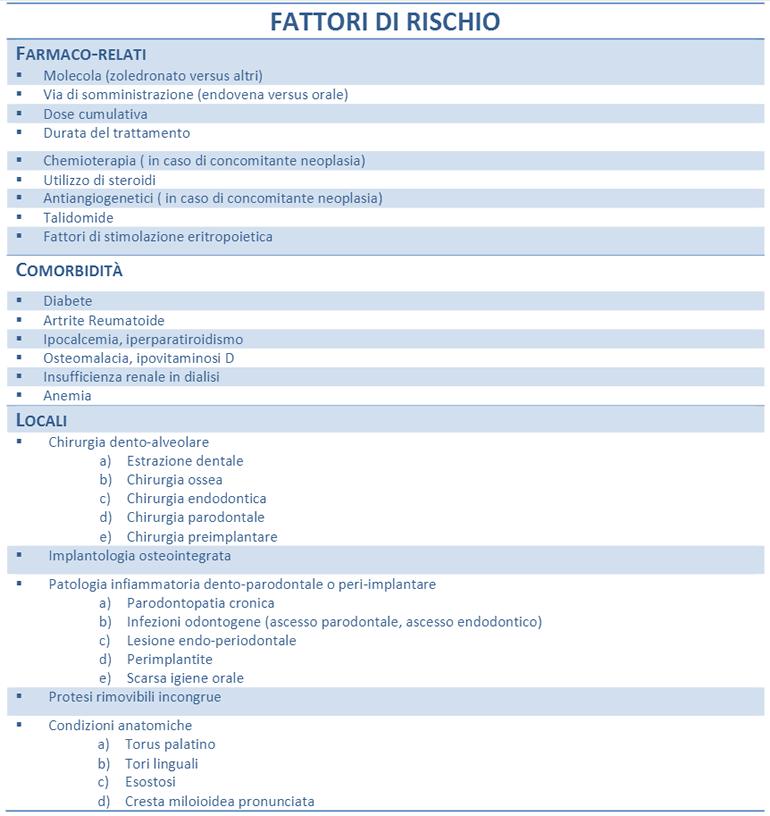 tabella-fattori-di rischio